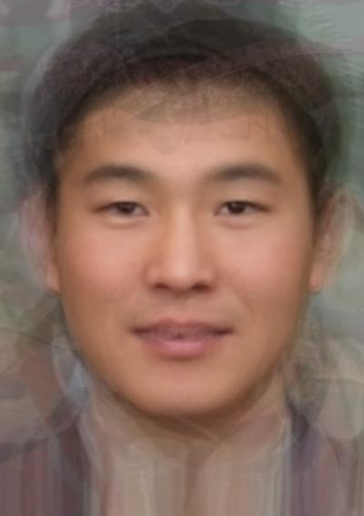 Average Mongolian Man