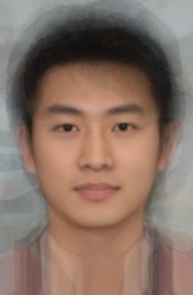 Average Mainland Han Chinese Male