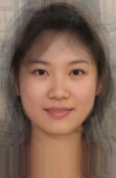 Average Mainland Han Chinese Woman