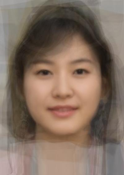 Average Korean Woman