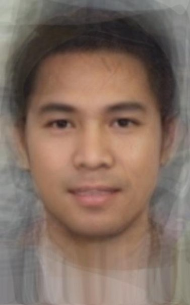 Average Filipino Male