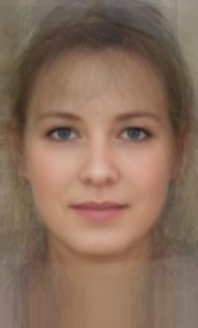 Typical russian female features